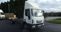 IVECO 75 E16 EURO 6 2016 ONLY 144,898 KMS RECORDED
